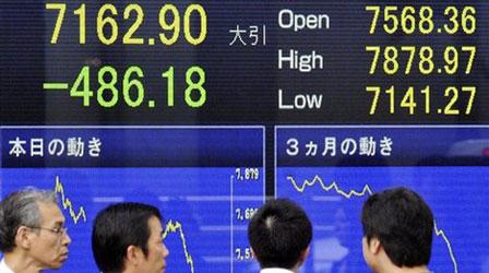 ASEAN Markets Investment