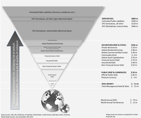 updated Pyramid
