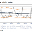 German government bonds decline