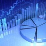 Millions Toward Proprietary Investments