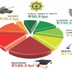 Targeted budget deficit is achievable