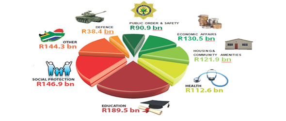 The Budget Deficit